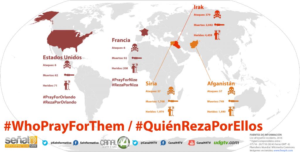 #WhoPrayForThem / #QuiénRezaPorEllos
